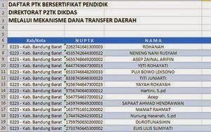 Data SK Tunjangan Profesi 2015 Dikdas Terbaru
