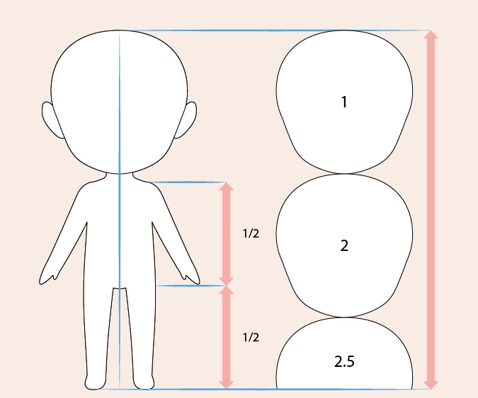 Gambar proporsi tubuh anime hibi