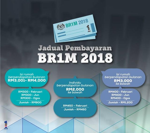 Tarikh Duit BR1M 2018 Masuk Akaun Bank - 18 Febuari 2018