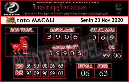 Prediksi Bangbona Toto Macau Senin 23 November 2020