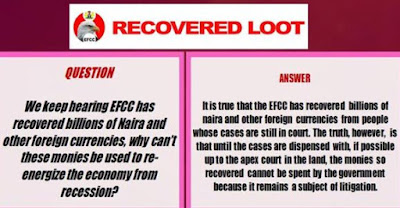 Find out what happened to the loot EFCC has recovered so far....