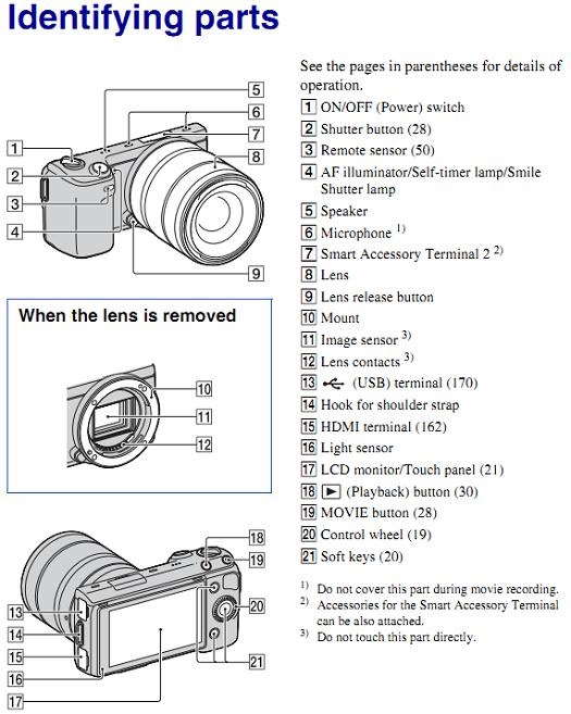 Download Sony Nex 5n Handbook In Pdf