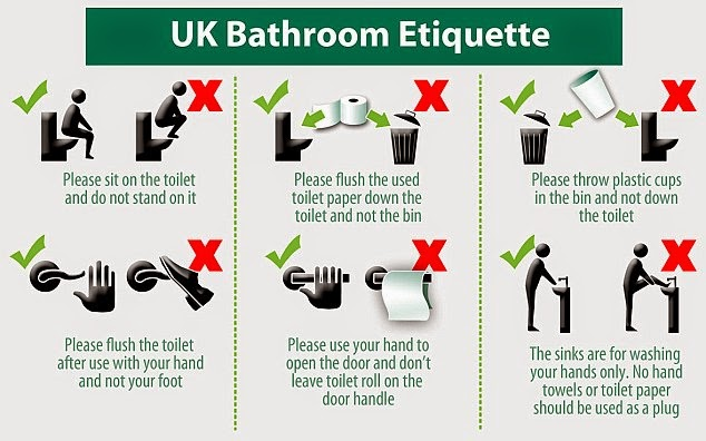 Toilet Of Wc Etiquette.Etiquipedia Toilet Etiquette Uk To Saudi Arabia