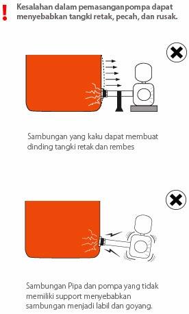 Instalasi Pompa yang salah