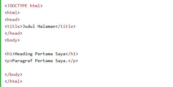 Dokumen HTML Sederhana