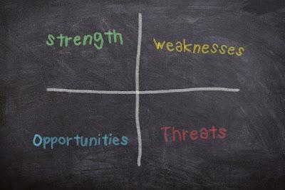 Analisis SWOT Strengths Weaknesses Opportunities dan Threats Beserta Contohnya
