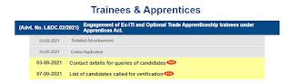 NLC Apprentice Certificate Verification List 2021