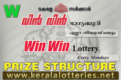Kerala Lottery Result Win Win Complete Results (keralalotteries.net)