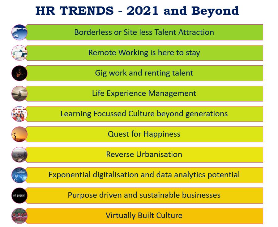 HR Trend 2021