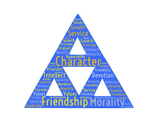 Human duty should be moral