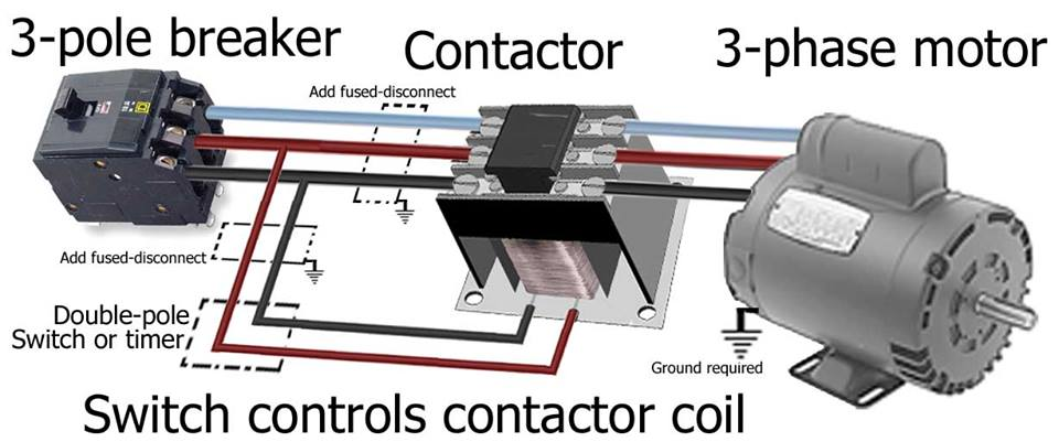 Switch controls contactor coil | Elec Eng World