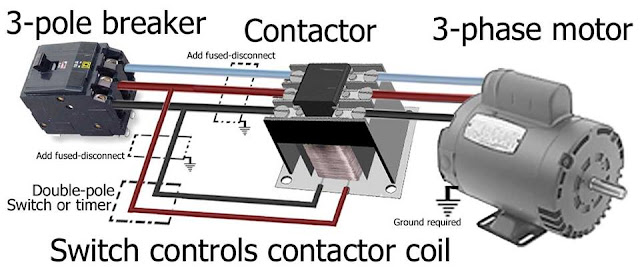 Switch Controls Contactor Coil
