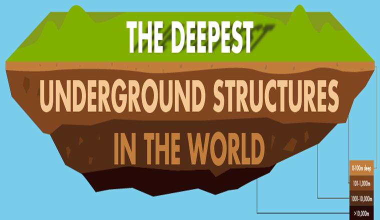 The Deepest Underground Structures in the World #Infographic