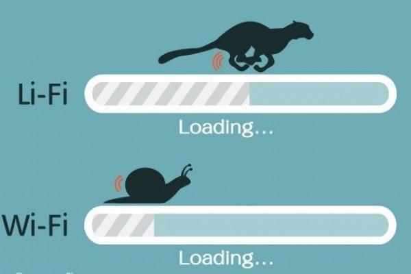 Teknologi Internet dengan Kecepatan Cahaya