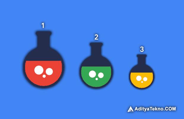Cara Agar Artikel Terindex Google dengan Cepat Tanpa Backlink