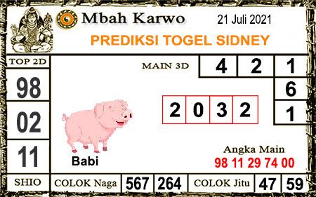 Prediksi Jitu Mbah Karwo Sdy Rabu 21 juli-2021