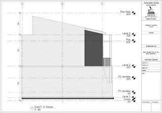 desain rumah luas tanah 35 m2