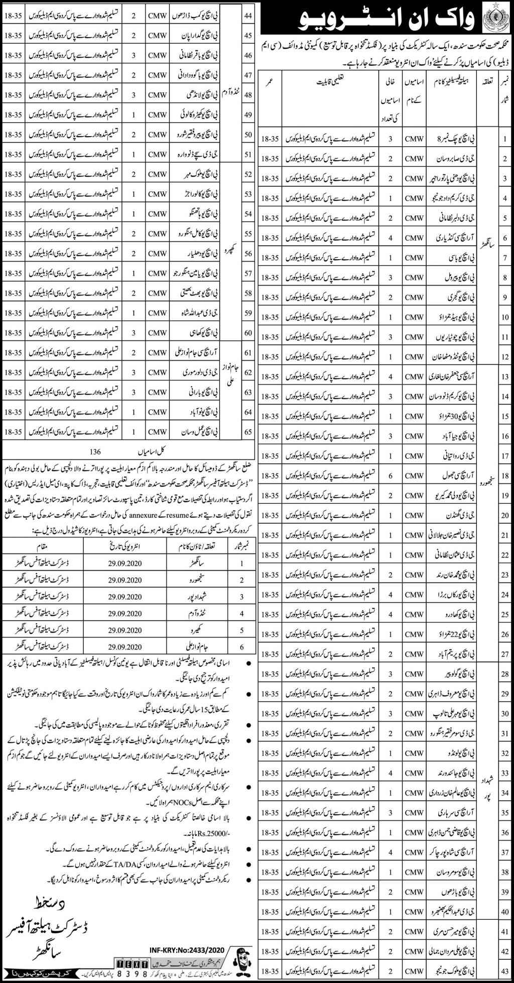 136 Jobs Walk-In Interview Office of the District Health Officer Jobs 2020
