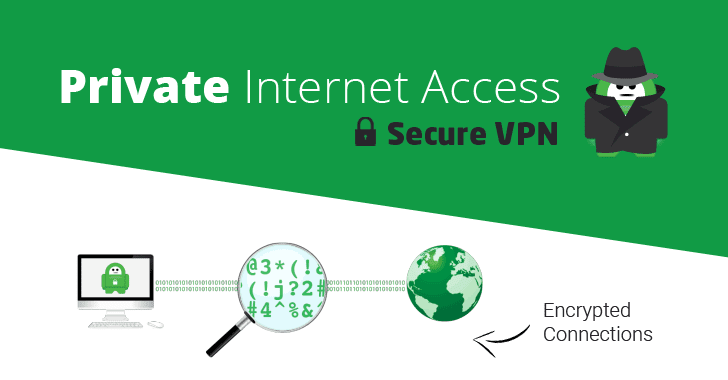 Private Internet Access – Get a Secure VPN to Protect Your Online Privacy