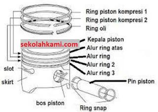 cara pasang ring piston