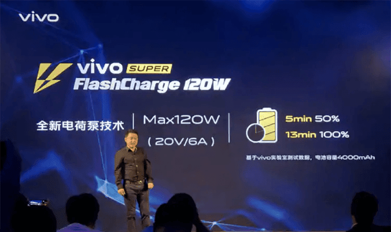 Vivo unveils safe Super FlashCharge 120W, iQOO 5G, and more!