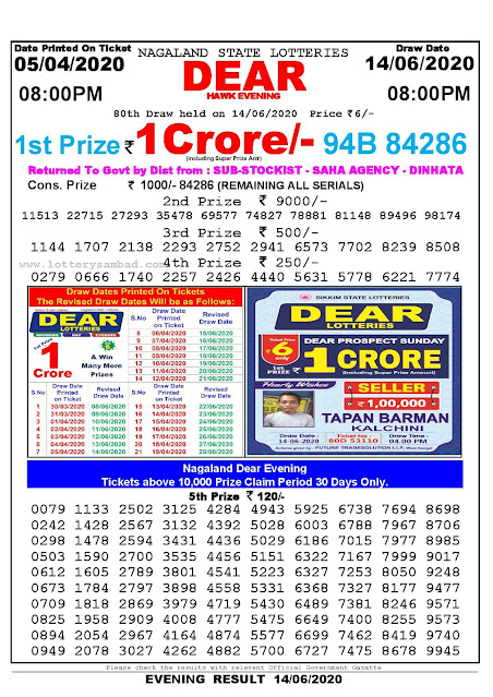 Nagaland State Lottery Sambad 05-04-2020 Today Result 8 PM