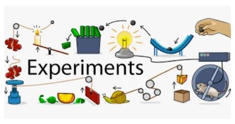 अविष्कारों का मनुष्य के जीवन पर प्रभाव