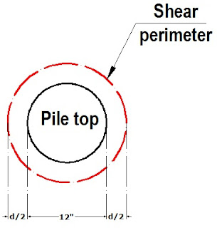 Punching perimeter around pile