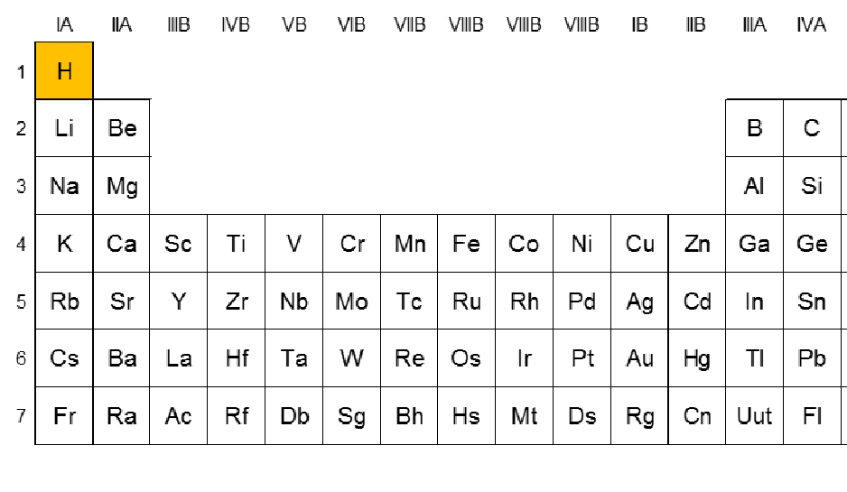 Qumicas elementos del periodo 2 versin 1 04062015 urtaz Choice Image