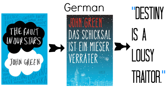 The Fault In Our Stars German