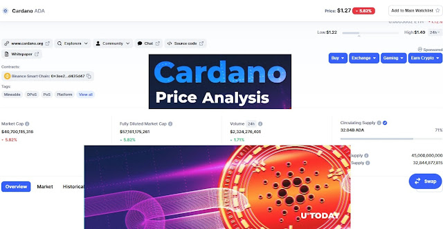 What is Cardano (ADA)? Price Prediction