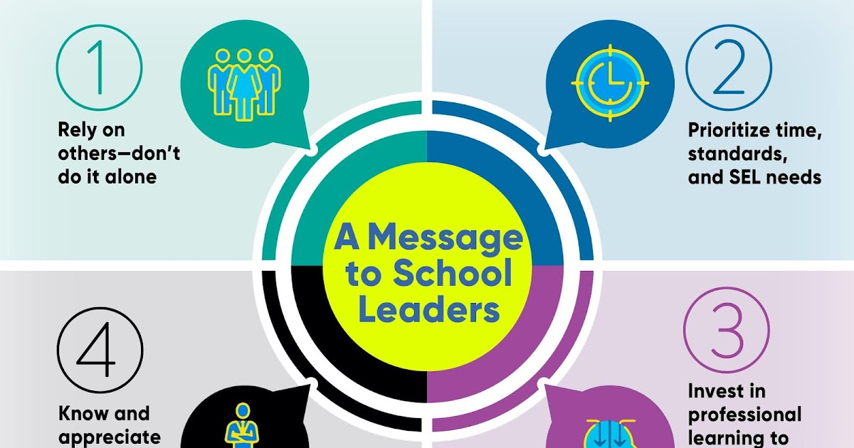 A Principal's Reflections: A Message to School Leaders