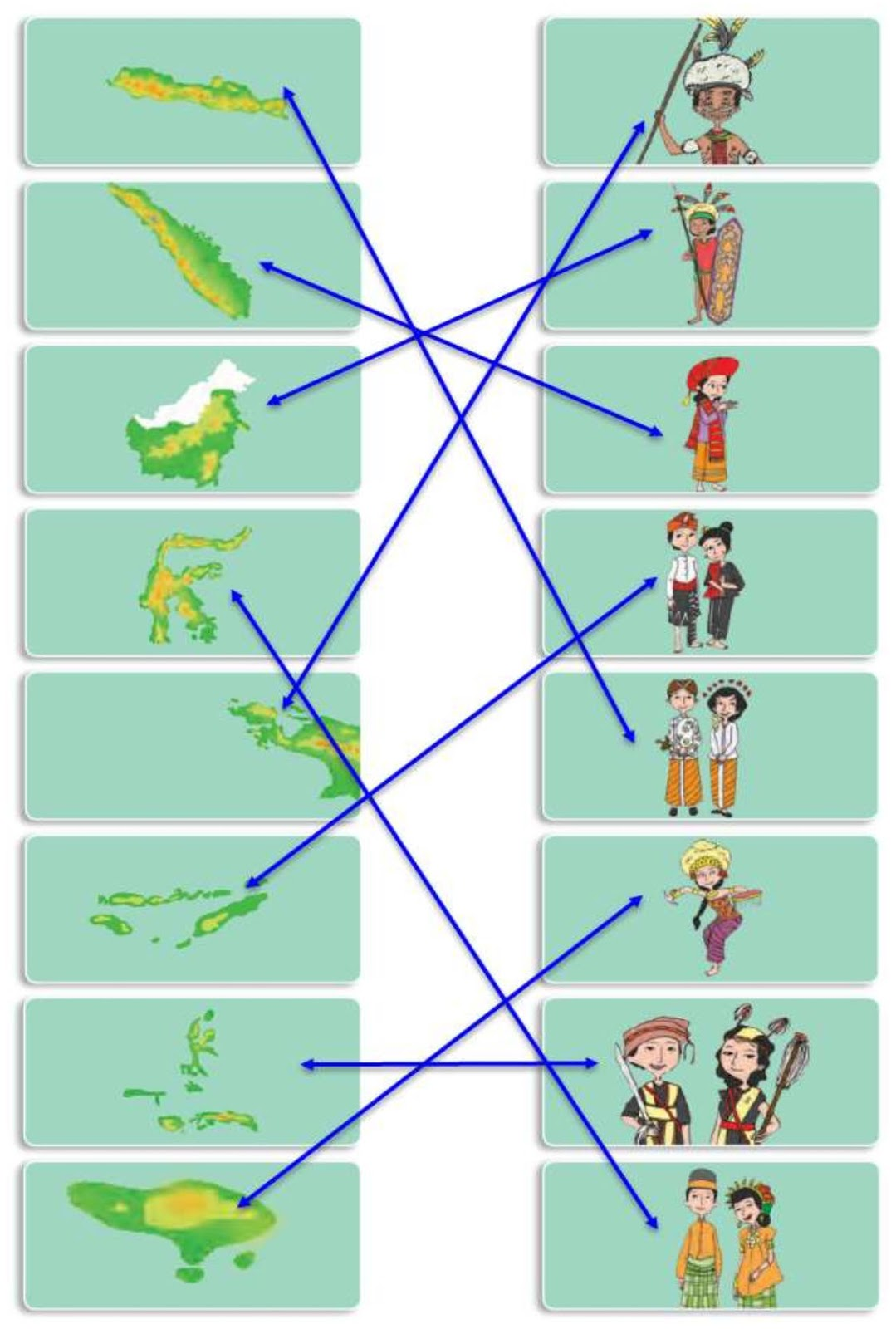 Subtema 2 Manusia Dan Lingkungan : subtema, manusia, lingkungan, Kunci, Jawaban, Siswa, Kelas, Halaman, Sanjayaops