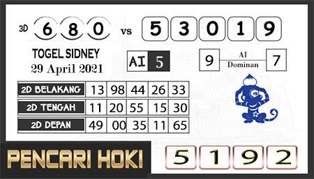 Prediksi Pencari Hoki Sdy Kamis 29-Mar-2021