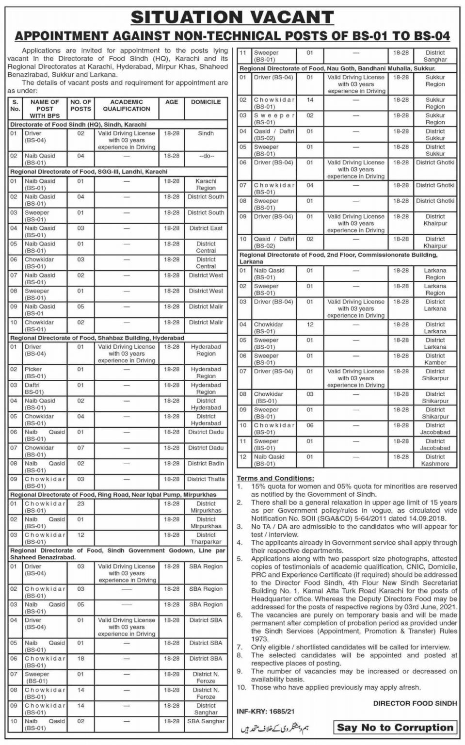 Food Department Jobs 2021 Govt Jobs 2021 Department: Sindh Food Department Newspaper: Dawn Newspaper Posted: 22 May 2021 Last date: 03 June 2021 This page is about Food Department Jobs 2021 (208 posts) Last comment. Sindh Food Office invites applications for the articles an account / endure reason of a suitable competitor for positions like Driver, Naib Cassid, Sweeper, Chowkidar, Picker, Daftari Driver, Dispatch Rider, Female Specialist, Conductor, Cook, Clean Worker. The chances are disseminated in Daybreak Paper, extraordinary among other Paper of Pakistan. This development was distributed on 22 May 2021, and the last day to apply is 03 June 2021. Vacancies / Positions Naive Cassid Driver Sweeper Picker Chowkidar