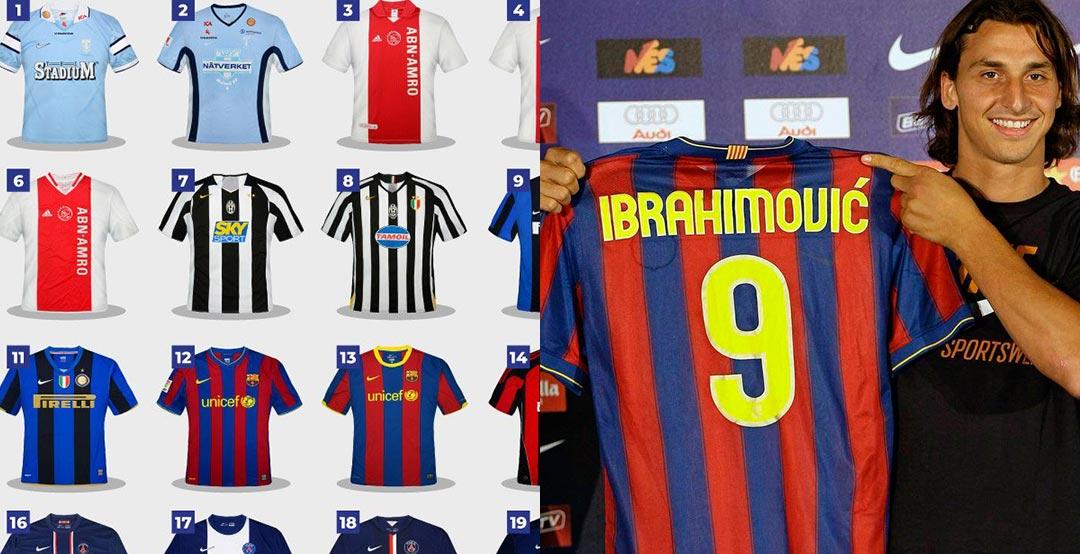 Wo Hat Ibrahimovic Gespielt
