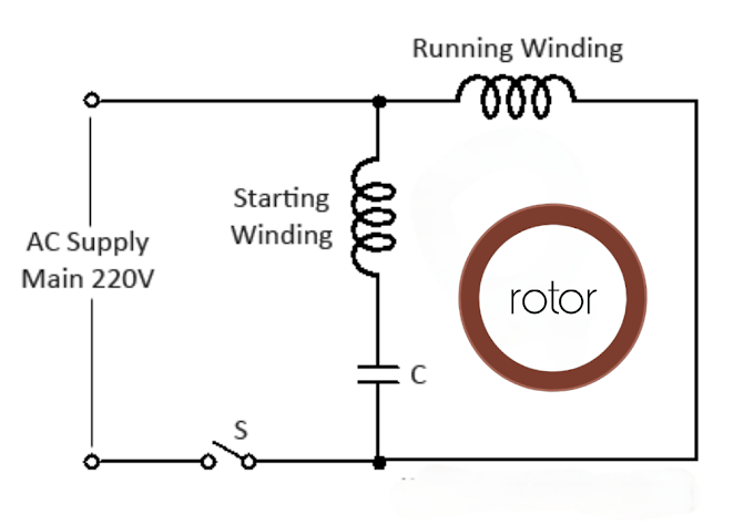Cooler Motor Wiring Diagram 220v - Reliant L14 30 Wiring Diagram -  cheerokee.yenpancane.jeanjaures37.frWiring Diagram Resource
