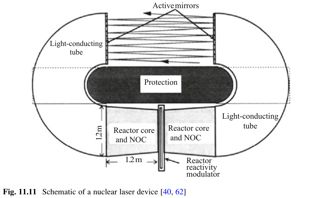 Nuclear Reactor Design | Wiring Diagram Database