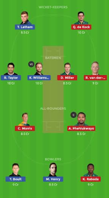 NZ vs SA Dream 11 Team | SA vs NZ