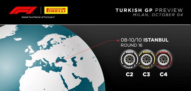FÓRMULA 1: Preview do GP da Turquia