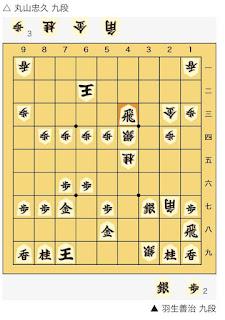NHK杯将棋トーナメント準決勝、羽生善治 九段対丸山忠久 九段戦