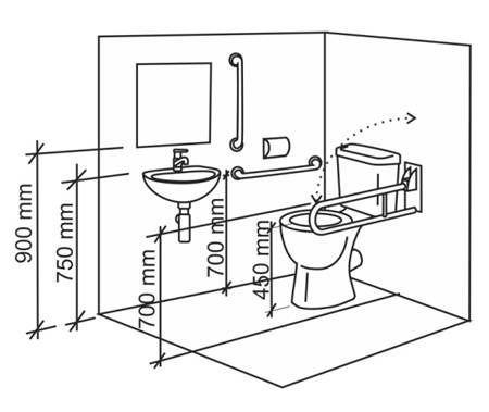 500 thông số lắp đặt các thiết bị vệ sinh Inax 2018 nên biết