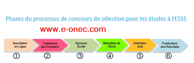 https://bac.e-onec.com/2018/08/formulaire-dinscription-2018.html