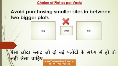 Choice of Plot as per Vastu. http://theastrojunction.com Gaurav Malhotra