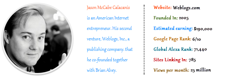 Jason Calacanis - Weblogs