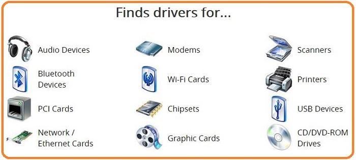 Các loại driver khác nhau