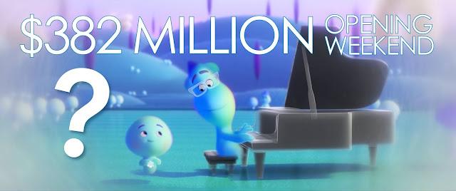 Soul Opening Weekend Disney Plus Stream Numbers