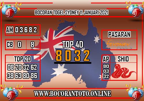 Bocoran Sydney 11 Januari 2021