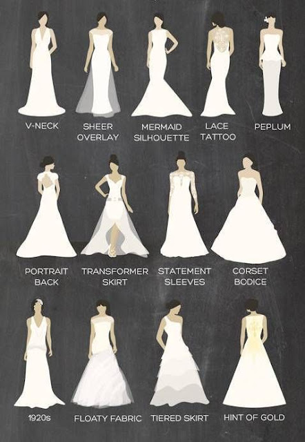 What Shape Wedding Dress Should I Wear
