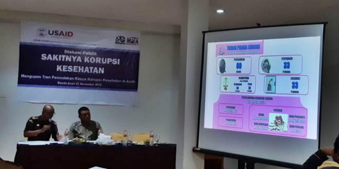 Program Pemerintah, Sektor Kesehatan di Aceh Rawan Korupsi